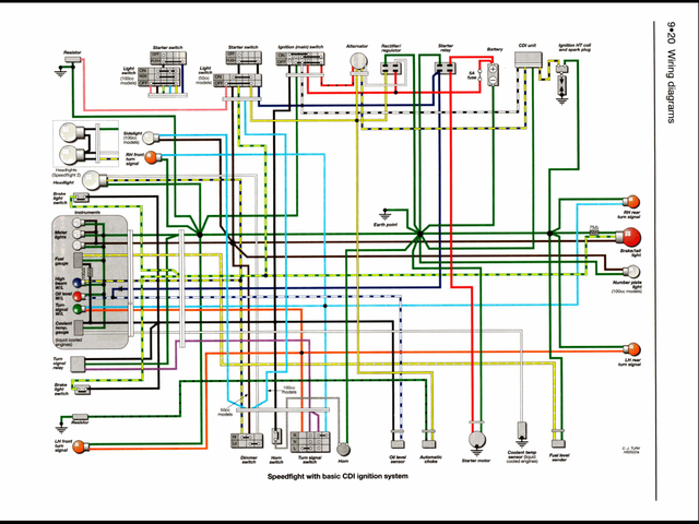 kymco 50cc scooter wire diagram simple guide about wiring diagram \u2022 09 kymco super 8 wiring diagram kymco cdi wiring diagram #21