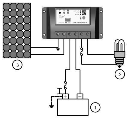 Контроллер заряда весьма надежен, прост, эффективен и недорог.  Дополнительно - функция управления нагрузкой с...