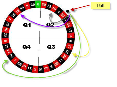 Roulette number software forum